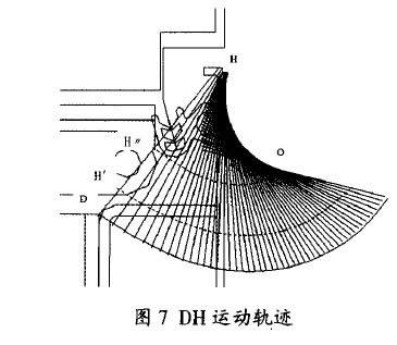 图7 dh运动轨迹图示