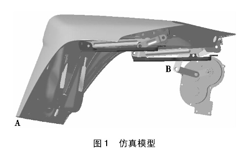 汽车行李箱盖铰链机构分析及优化